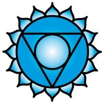 The Throat Chakra Symbol