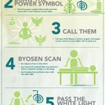 6 Steps to Perform Psychic Surgery