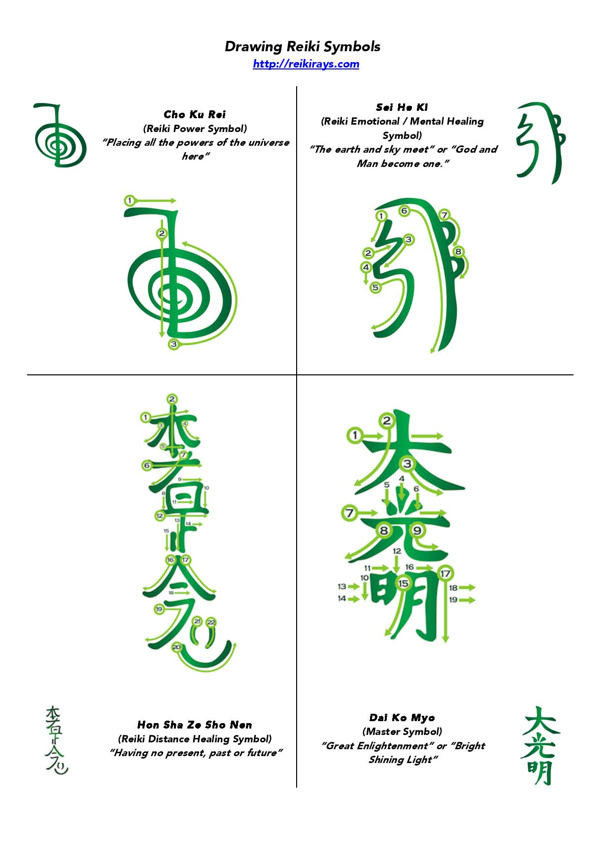 How To Draw The Reiki Symbols Infographic Reiki Rays
