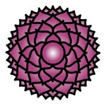 The Crown Chakra