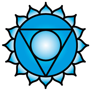 Throat Chakra and Higher Throat Chakra